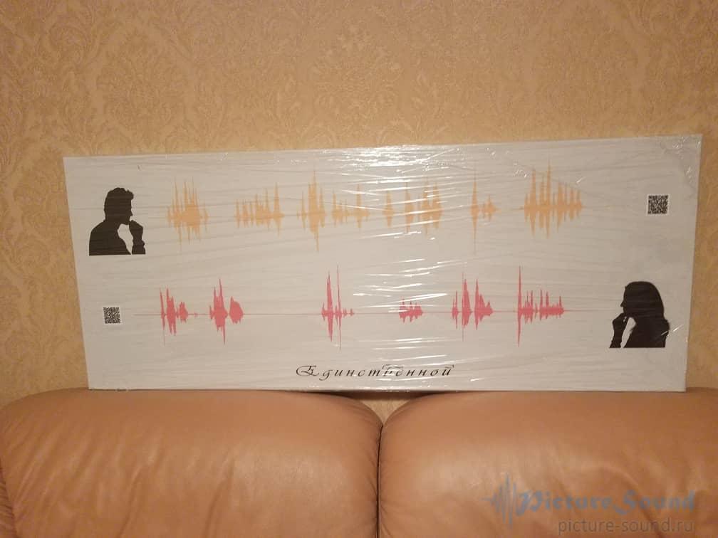 Широкая Картина голоса (метровая) на холсте с деревянным подрамником