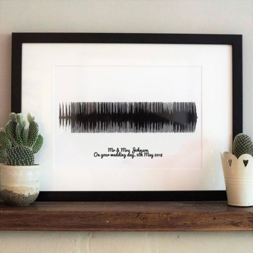 original_listen-to-your-song-personalised-sound-wave-print (2)