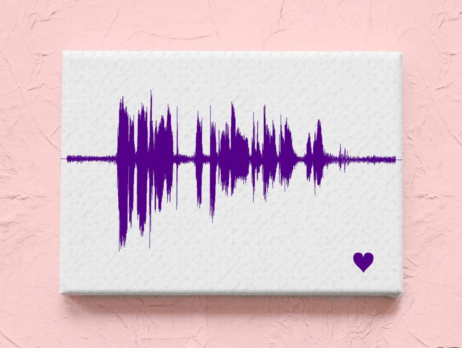 Картина из твоего голоса